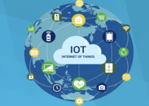 5 Reasons Why the Internet of Things is Important