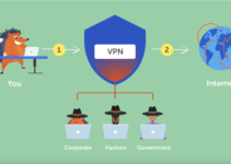 Seven reasons why VPN is essential for online gaming?